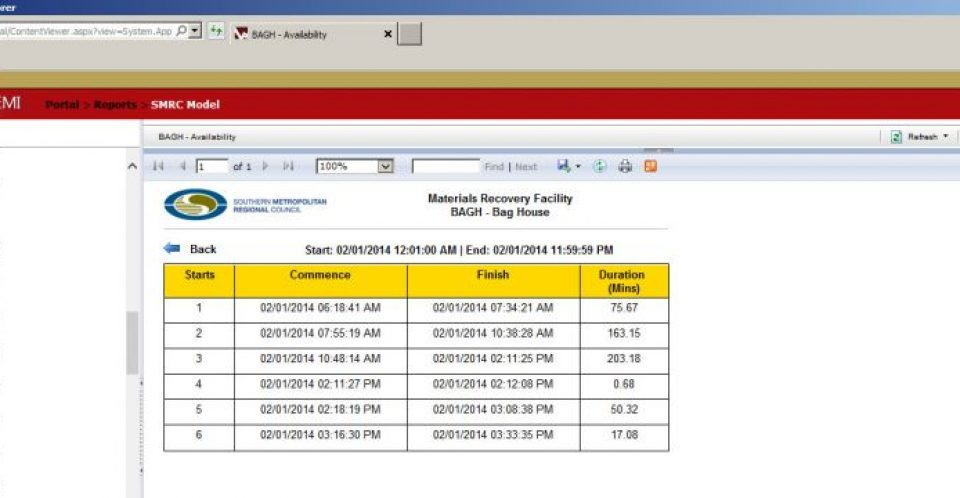 SMRF MRF Downtime Reporting MIS | Kapp Engineering